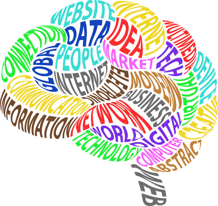 Graphic of various coloured marketing words moulded into the shape of a brain.